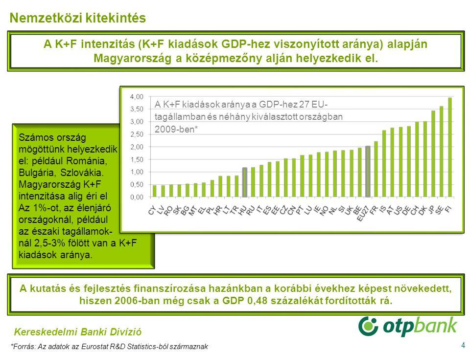 4 A kutatás és fejlesztés finanszírozása hazánkban a korábbi évekhez képest növekedett, hiszen 2006-ban még csak a GDP 0,48 százalékát fordították rá.