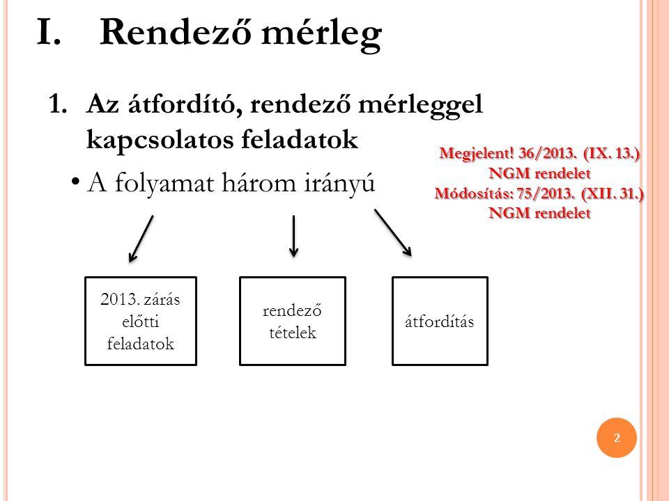 1.Az átfordító, rendező mérleggel kapcsolatos feladatok • A folyamat három irányú 2 2013. zárás előtti feladatok rendező tételek átfordítás Megjelent!