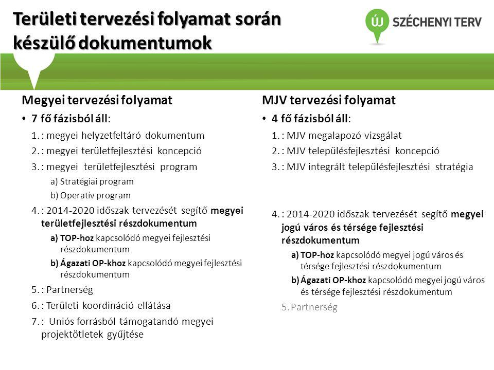 Területi tervezési folyamat során készülő dokumentumok Megyei tervezési folyamat • 7 fő fázisból áll: 1.: megyei helyzetfeltáró dokumentum 2.: megyei