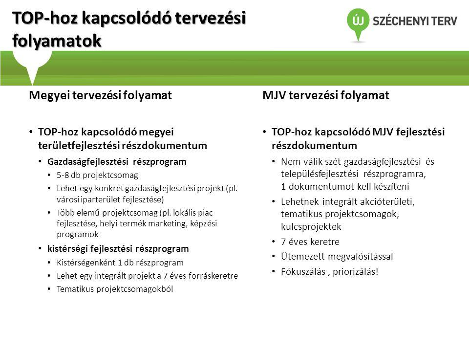 TOP-hoz kapcsolódó tervezési folyamatok Megyei tervezési folyamat • TOP-hoz kapcsolódó megyei területfejlesztési részdokumentum • Gazdaságfejlesztési
