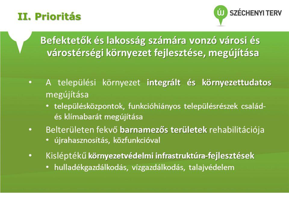 II. Prioritás Befektetők és lakosság számára vonzó városi és várostérségi környezet fejlesztése, megújítása integrált és környezettudatos • A települé