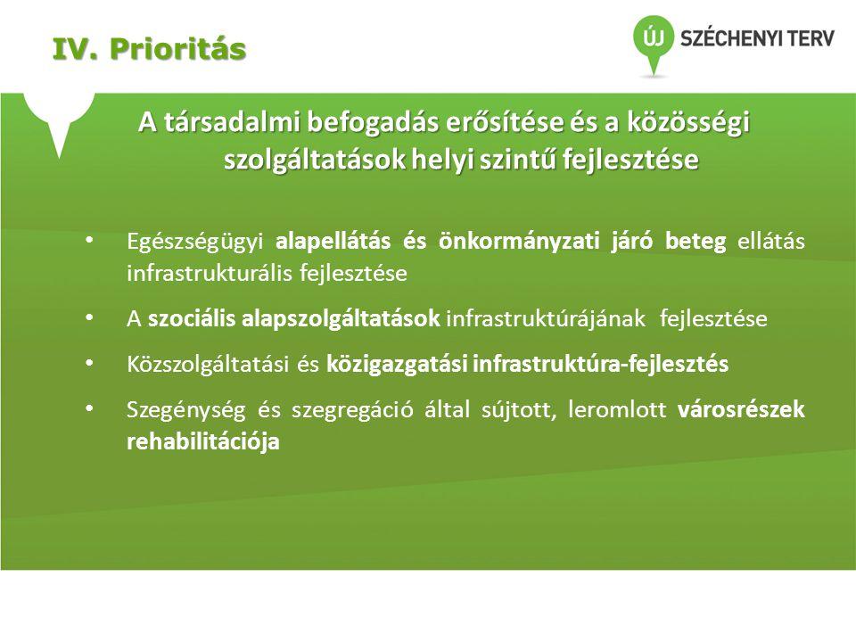 IV. Prioritás A társadalmi befogadás erősítése és a közösségi szolgáltatások helyi szintű fejlesztése • Egészségügyi alapellátás és önkormányzati járó