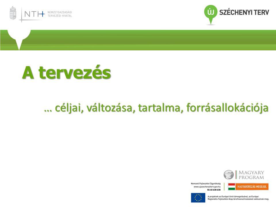 2007-20132014-2020 Struktúra -16 OP -9 OP, célzottabb tervezés uniós és hazai szinten (11 tematikus cél, EU2020) Prioritások -gazdaságfejlesztés: 16% -foglalkoztatás mint szociális kérdés -gazdaságfejlesztés: 60% -foglalkoztatás a gazdasági fejlesztés része Helyi együttműködés eszközei -LEADER – Közösségi kezdeményezés a helyi gazdaság fejlesztéséért -Integrált Városfejlesztési Stratégia (IVS) -CLLD (közösségvezérelt helyi fejlesztések) -ITI (területileg integrált beruházások) (Megkönnyítik az integrált tervezést több alap forrásainak felhasználásával) Területi szint -regionális OP-k (7 db) -tervezés szintje a statisztikai régió -Terület- és Településfejlesztési OP, -tervezési szintjei: a megye, megyei jogú városok, kistérség, CLLD A 2007-2013 / 2014-2020-as tervezési időszak összehasonlítása