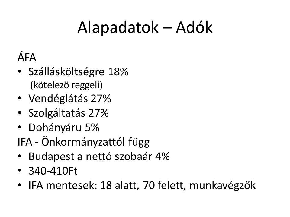 Alapadatok – Adók ÁFA • Szállásköltségre 18% (kötelezö reggeli) • Vendéglátás 27% • Szolgáltatás 27% • Dohányáru 5% IFA - Önkormányzattól függ • Budapest a nettó szobaár 4% • 340-410Ft • IFA mentesek: 18 alatt, 70 felett, munkavégzők