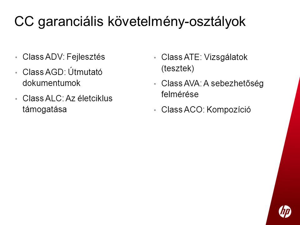 • Class ADV: Fejlesztés • Class AGD: Útmutató dokumentumok • Class ALC: Az életciklus támogatása CC garanciális követelmény-osztályok • Class ATE: Viz
