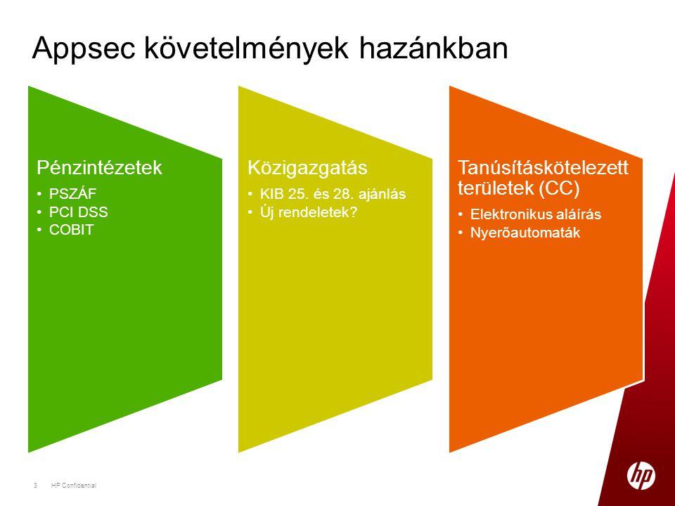 Pénzintézetek •PSZÁF •PCI DSS •COBIT Közigazgatás •KIB 25. és 28. ajánlás •Új rendeletek? Tanúsításkötelezett területek (CC) •Elektronikus aláírás •Ny