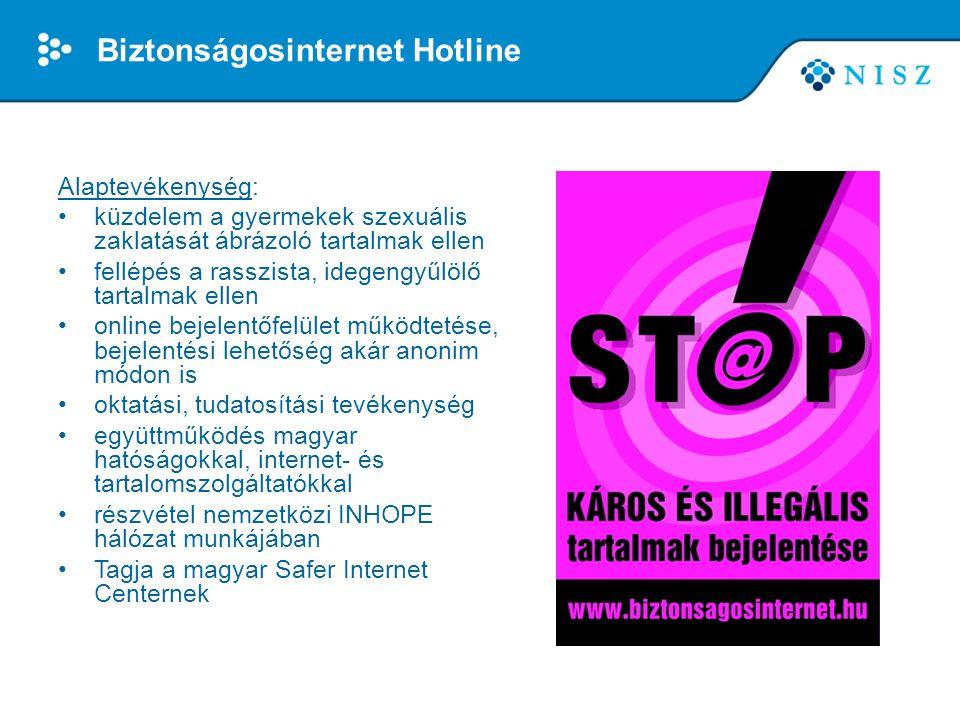 Biztonságosinternet Hotline Alaptevékenység: •küzdelem a gyermekek szexuális zaklatását ábrázoló tartalmak ellen •fellépés a rasszista, idegengyűlölő