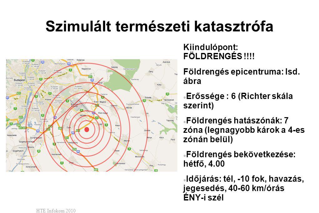 HTE Infokom 2010 Szimulált természeti katasztrófa Kiindulópont: FÖLDRENGÉS !!!! Földrengés epicentruma: lsd. ábra  Erőssége : 6 (Richter skála szerin