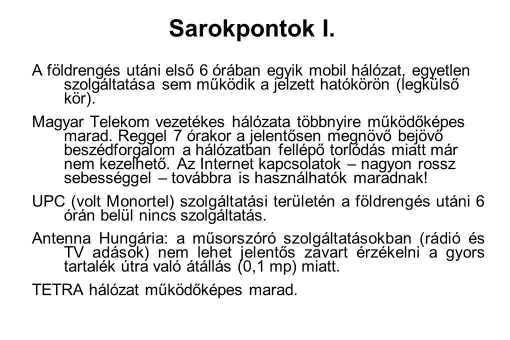 Sarokpontok I. A földrengés utáni első 6 órában egyik mobil hálózat, egyetlen szolgáltatása sem működik a jelzett hatókörön (legkülső kör). Magyar Tel