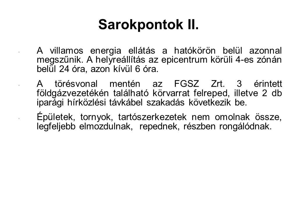 Sarokpontok II.  A villamos energia ellátás a hatókörön belül azonnal megszűnik.