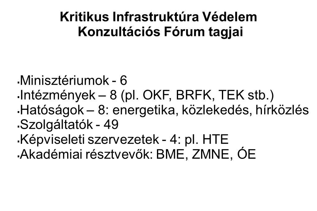 Kritikus Infrastruktúra Védelem Konzultációs Fórum tagjai  Minisztériumok - 6  Intézmények – 8 (pl. OKF, BRFK, TEK stb.)  Hatóságok – 8: energetika