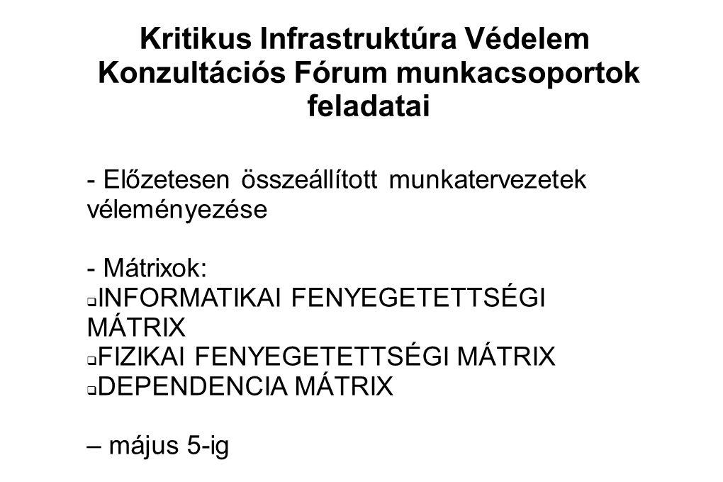 Kritikus Infrastruktúra Védelem Konzultációs Fórum munkacsoportok feladatai - Előzetesen összeállított munkatervezetek véleményezése - Mátrixok:  INF