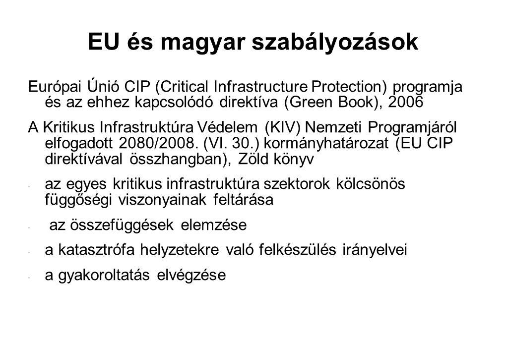 EU és magyar szabályozások Európai Únió CIP (Critical Infrastructure Protection) programja és az ehhez kapcsolódó direktíva (Green Book), 2006 A Kritikus Infrastruktúra Védelem (KIV) Nemzeti Programjáról elfogadott 2080/2008.