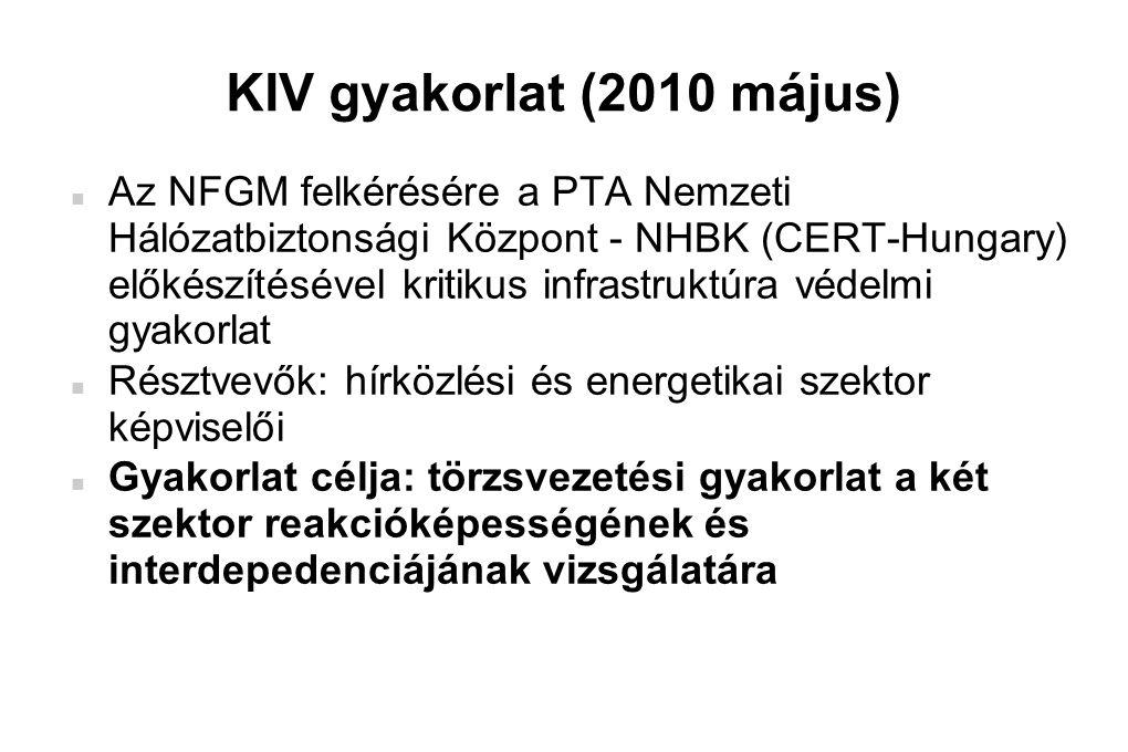 KIV gyakorlat (2010 május)  Az NFGM felkérésére a PTA Nemzeti Hálózatbiztonsági Központ - NHBK (CERT-Hungary) előkészítésével kritikus infrastruktúra védelmi gyakorlat  Résztvevők: hírközlési és energetikai szektor képviselői  Gyakorlat célja: törzsvezetési gyakorlat a két szektor reakcióképességének és interdepedenciájának vizsgálatára