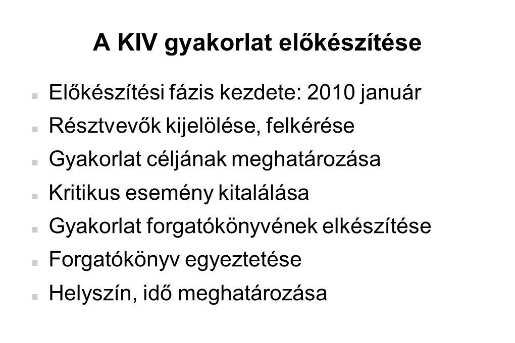 A KIV gyakorlat előkészítése  Előkészítési fázis kezdete: 2010 január  Résztvevők kijelölése, felkérése  Gyakorlat céljának meghatározása  Kritikus esemény kitalálása  Gyakorlat forgatókönyvének elkészítése  Forgatókönyv egyeztetése  Helyszín, idő meghatározása