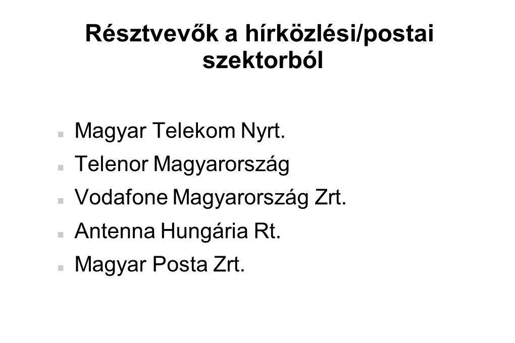 Résztvevők a hírközlési/postai szektorból  Magyar Telekom Nyrt.  Telenor Magyarország  Vodafone Magyarország Zrt.  Antenna Hungária Rt.  Magyar P