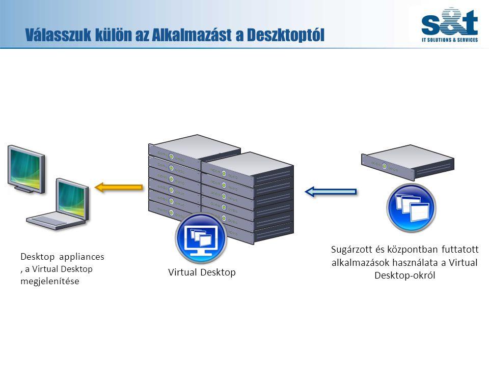 Válasszuk külön az Alkalmazást a Deszktoptól Desktop appliances, a Virtual Desktop megjelenítése Virtual Desktop Sugárzott és központban futtatott alkalmazások használata a Virtual Desktop-okról