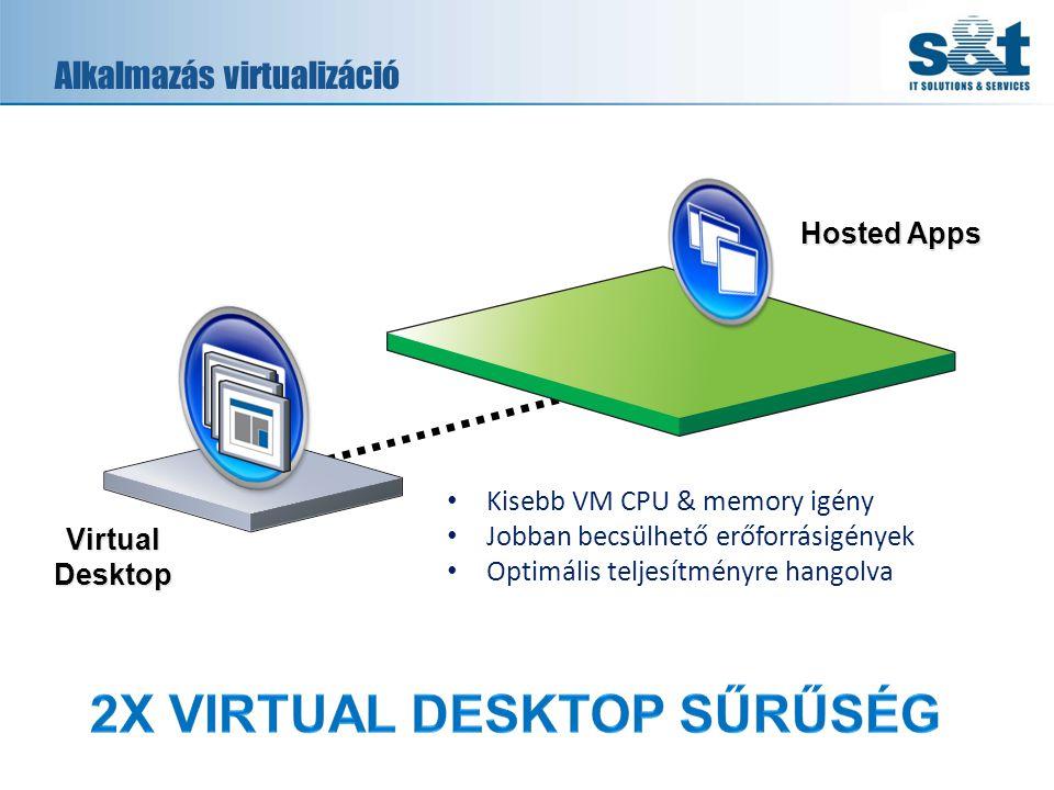 Alkalmazás virtualizáció Hosted Apps Virtual Desktop • Kisebb VM CPU & memory igény • Jobban becsülhető erőforrásigények • Optimális teljesítményre hangolva