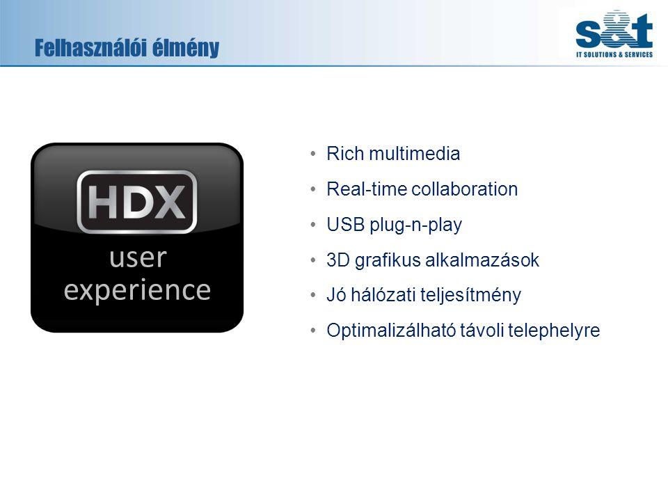 Felhasználói élmény •Rich multimedia •Real-time collaboration •USB plug-n-play •3D grafikus alkalmazások •Jó hálózati teljesítmény •Optimalizálható távoli telephelyre user experience