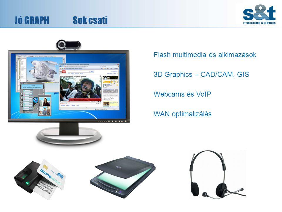 Jó GRAPH Sok csati Webcams és VoIP WAN optimalizálás 3D Graphics – CAD/CAM, GIS Flash multimedia és alklmazások