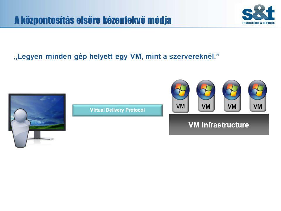 """A központosítás elsőre kézenfekvő módja Virtual Delivery Protocol VM Infrastructure VM """"Legyen minden gép helyett egy VM, mint a szervereknél."""