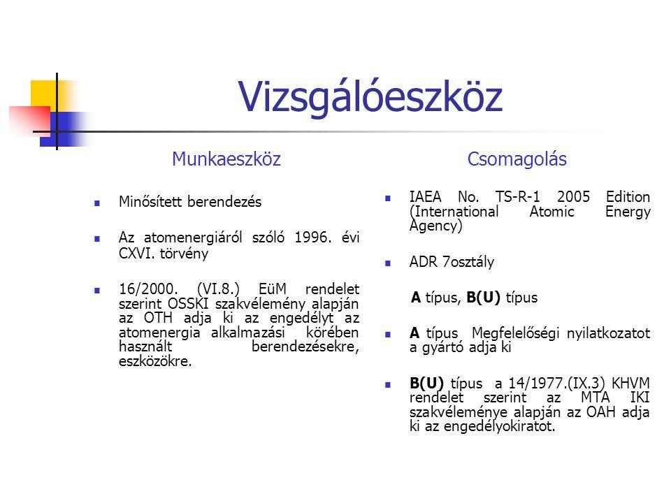 Vizsgálóeszköz Munkaeszköz  Minősített berendezés  Az atomenergiáról szóló 1996. évi CXVI. törvény  16/2000. (VI.8.) EüM rendelet szerint OSSKI sza