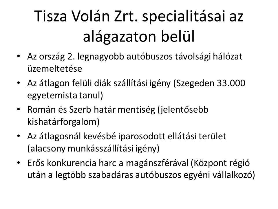 Tisza Volán Zrt. specialitásai az alágazaton belül • Az ország 2.