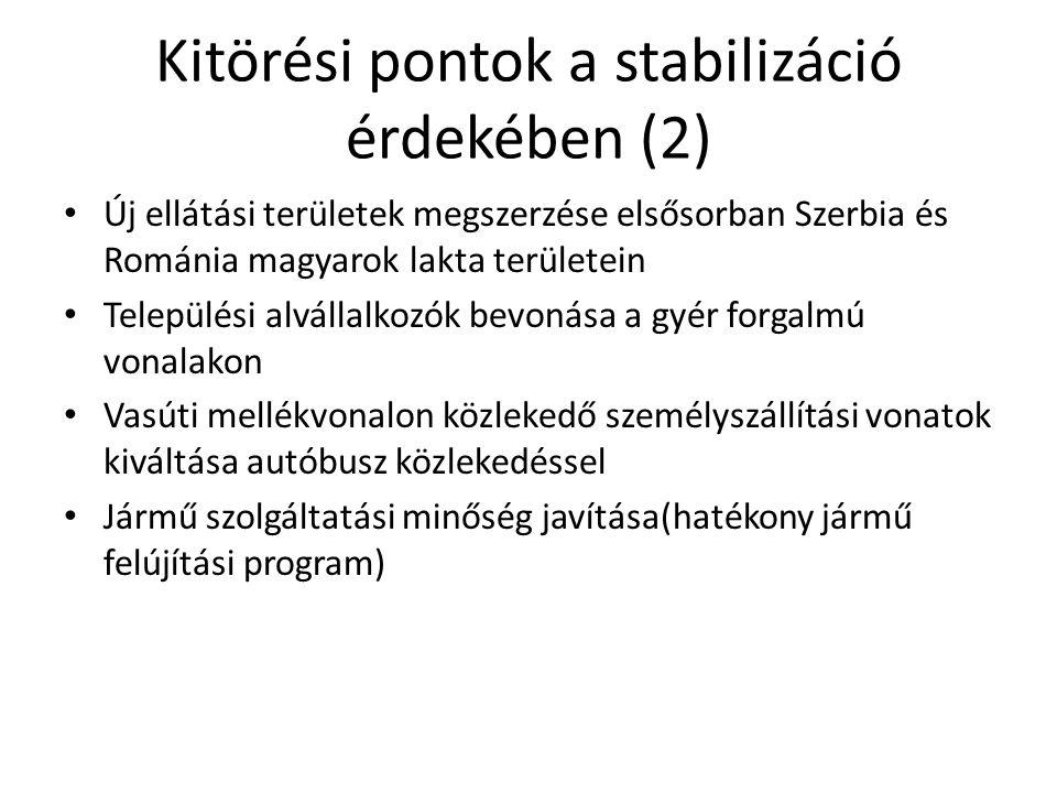 Kitörési pontok a stabilizáció érdekében (2) • Új ellátási területek megszerzése elsősorban Szerbia és Románia magyarok lakta területein • Települési alvállalkozók bevonása a gyér forgalmú vonalakon • Vasúti mellékvonalon közlekedő személyszállítási vonatok kiváltása autóbusz közlekedéssel • Jármű szolgáltatási minőség javítása(hatékony jármű felújítási program)