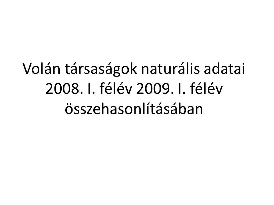 Volán társaságok naturális adatai 2008. I. félév 2009. I. félév összehasonlításában