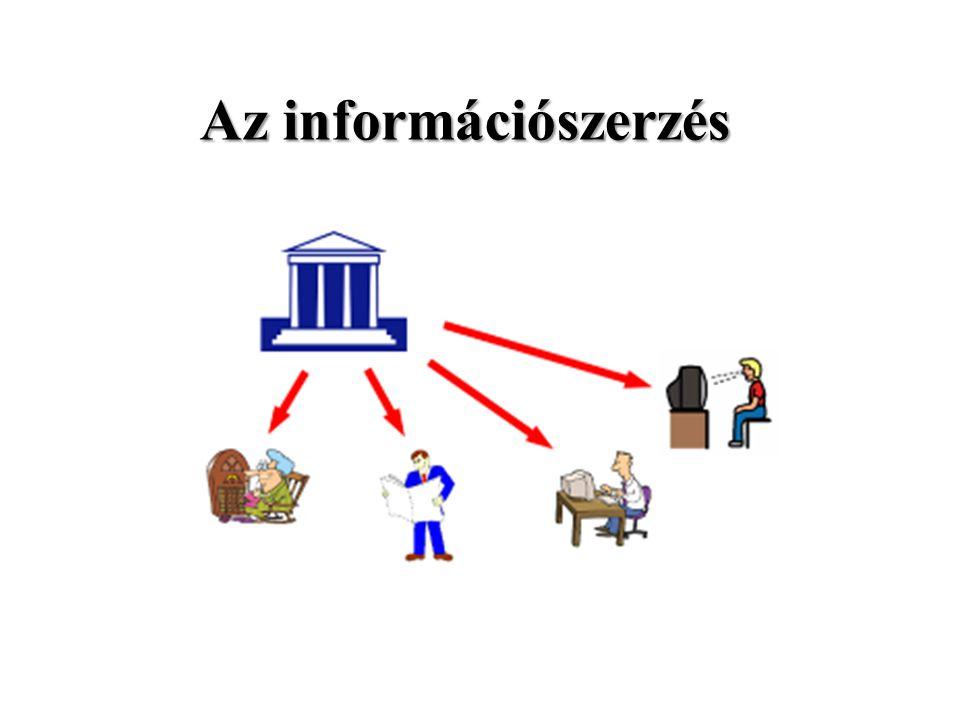 Az információszerzés