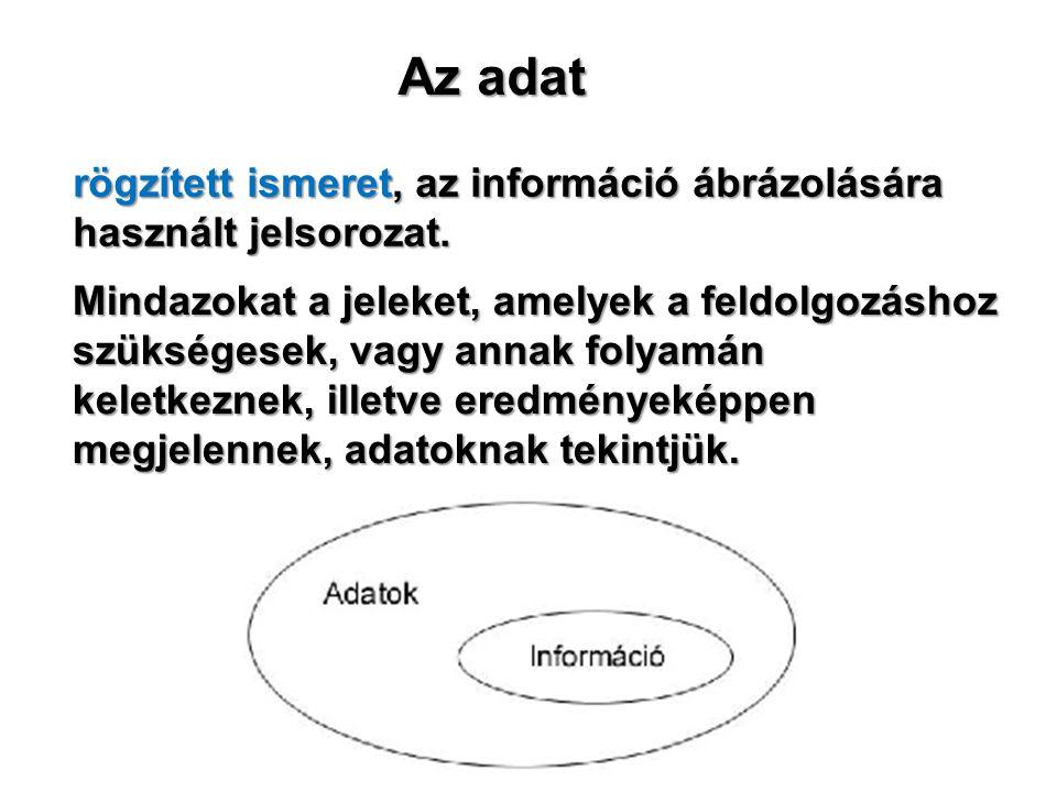 Az adat Az adat rögzített ismeret, az információ ábrázolására használt jelsorozat. Mindazokat a jeleket, amelyek a feldolgozáshoz szükségesek, vagy an