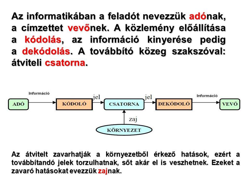 Az informatikában a feladót nevezzük adónak, a címzettet vevőnek. A közlemény előállítása a kódolás, az információ kinyerése pedig a dekódolás. A tová
