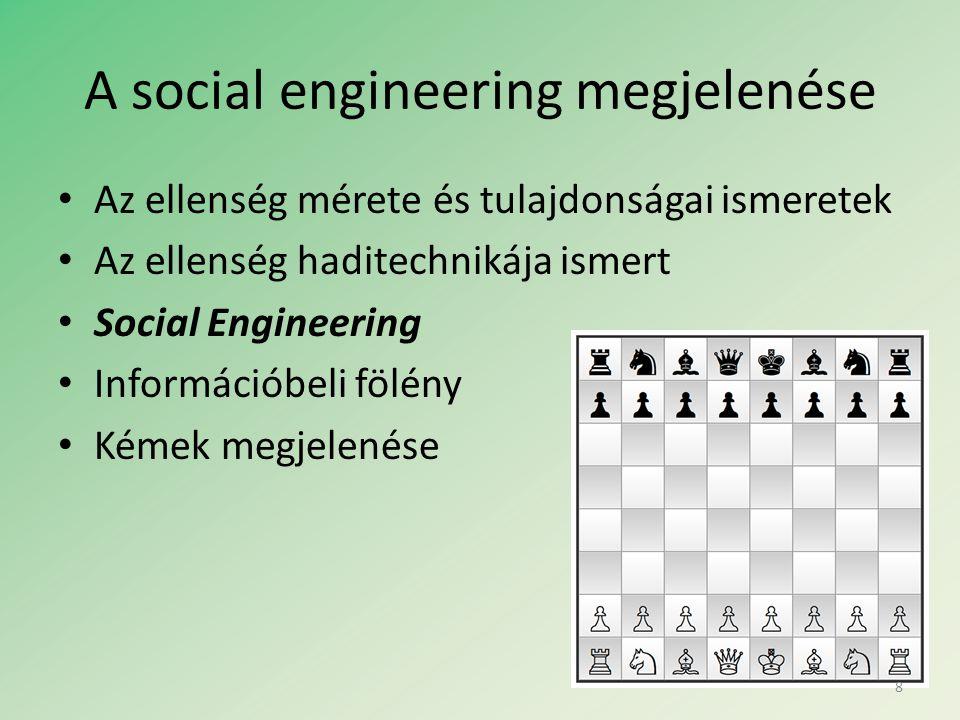 A social engineering megjelenése • Az ellenség mérete és tulajdonságai ismeretek • Az ellenség haditechnikája ismert • Social Engineering • Információbeli fölény • Kémek megjelenése 8
