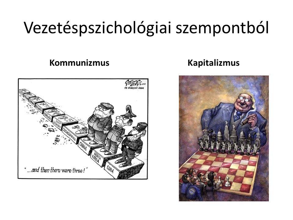 Vezetéspszichológiai szempontból KommunizmusKapitalizmus