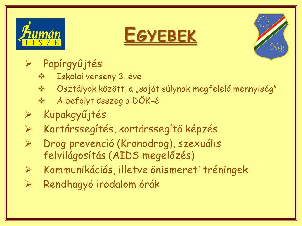 E GYEBEK  Papírgyűjtés  Iskolai verseny 3.