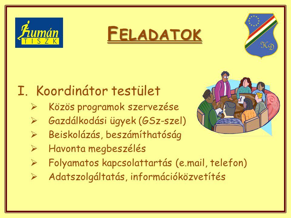 F ELADATOK I.Koordinátor testület  Közös programok szervezése  Gazdálkodási ügyek (GSz-szel)  Beiskolázás, beszámíthatóság  Havonta megbeszélés  Folyamatos kapcsolattartás (e.mail, telefon)  Adatszolgáltatás, információközvetítés