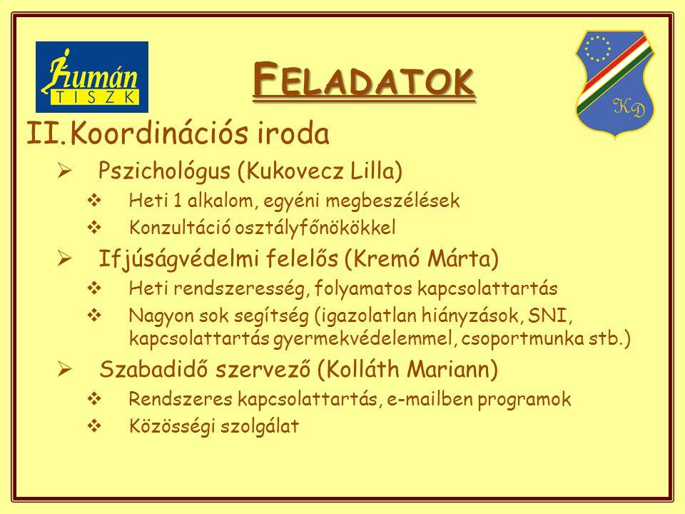 F ELADATOK II.Koordinációs iroda  Pszichológus (Kukovecz Lilla)  Heti 1 alkalom, egyéni megbeszélések  Konzultáció osztályfőnökökkel  Ifjúságvédelmi felelős (Kremó Márta)  Heti rendszeresség, folyamatos kapcsolattartás  Nagyon sok segítség (igazolatlan hiányzások, SNI, kapcsolattartás gyermekvédelemmel, csoportmunka stb.)  Szabadidő szervező (Kolláth Mariann)  Rendszeres kapcsolattartás, e-mailben programok  Közösségi szolgálat