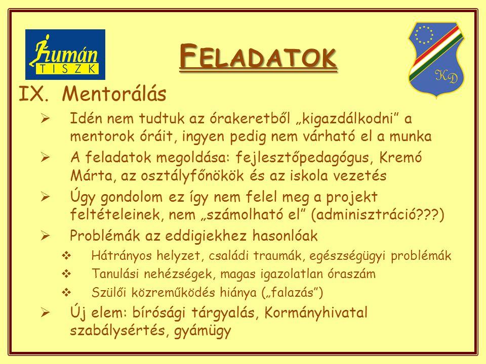 F ELADATOK X.Felzárkóztatás  4 felzárkóztató tanár + a fejlesztő pedagógus  Matematika,, magyar nyelv, szövegértés  Közel 80 tanuló XI.