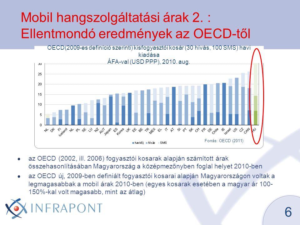 Az ellentmondásos eredmények okai A különböző ár-mutatók közötti eltérések a különböző mutatók mást mérnek: ARPM illetve kosarak ÁFÁs vagy ÁFA nélküli ár árfolyamon számított ár és vásárlőerő-paritáson számított árak eltérése A fenti tényezők mind okai az eltérésnek, de az OECD 2009-ben definiált kosarai alapján számított árak nominális árfolyamon összehasonlítva is magasak.