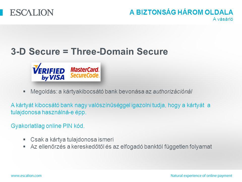 A BIZTONSÁG HÁROM OLDALA A vásárló 3-D Secure = Three-Domain Secure  Megoldás: a kártyakibocsátó bank bevonása az authorizációnál A kártyát kibocsátó bank nagy valószínűséggel igazolni tudja, hogy a kártyát a tulajdonosa használná-e épp.