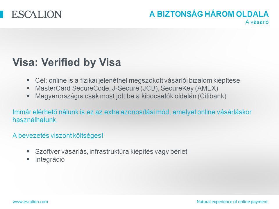 A BIZTONSÁG HÁROM OLDALA A vásárló Visa: Verified by Visa  Cél: online is a fizikai jelenétnél megszokott vásárlói bizalom kiépítése  MasterCard SecureCode, J-Secure (JCB), SecureKey (AMEX)  Magyarországra csak most jött be a kibocsátók oldalán (Citibank) Immár elérhető nálunk is ez az extra azonosítási mód, amelyet online vásárláskor használhatunk.