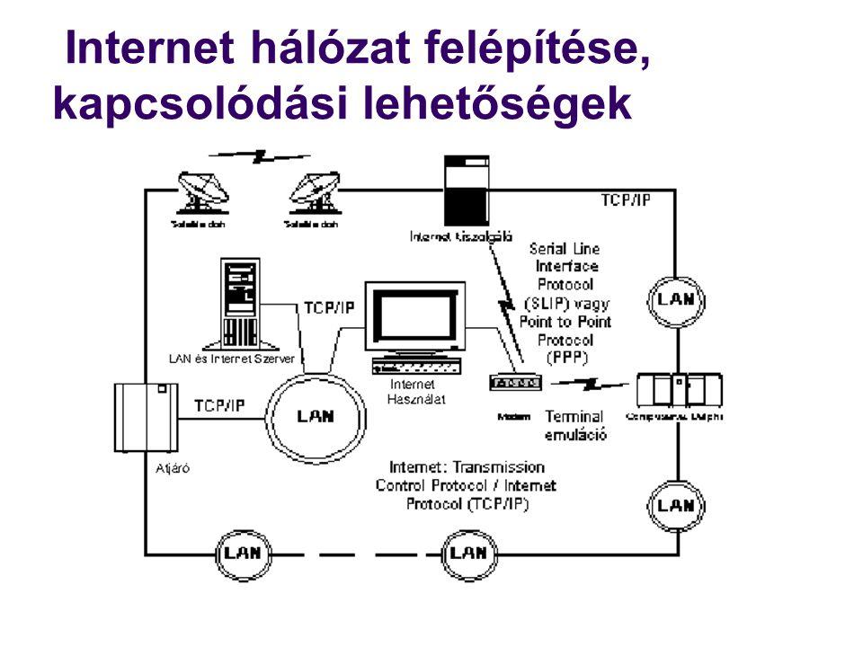 Internet hálózat felépítése, kapcsolódási lehetőségek