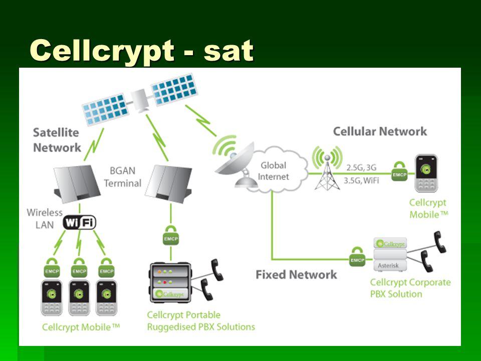 Cellcrypt - sat