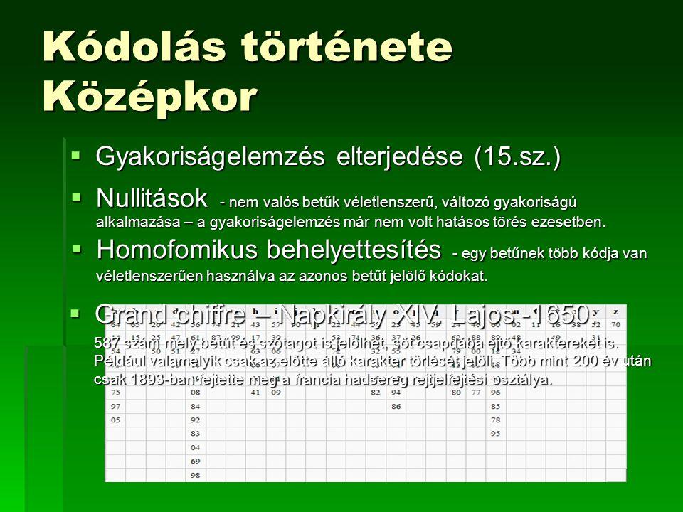Kódolás története Középkor  Gyakoriságelemzés elterjedése (15.sz.)  Grand chiffre – Napkirály XIV.