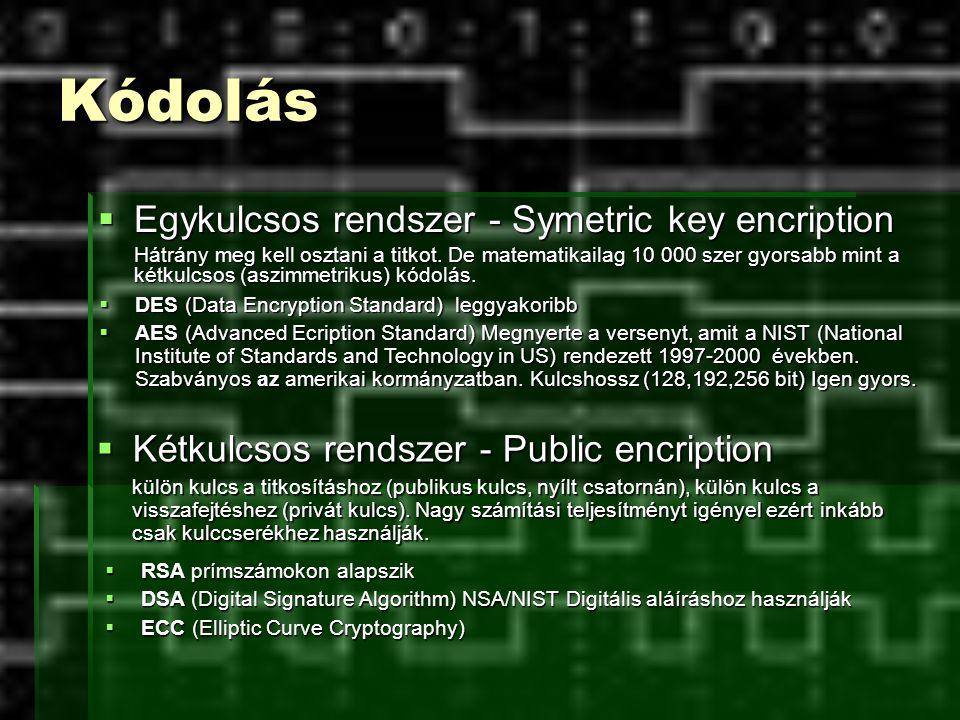 Kódolás  Egykulcsos rendszer - Symetric key encription Hátrány meg kell osztani a titkot.