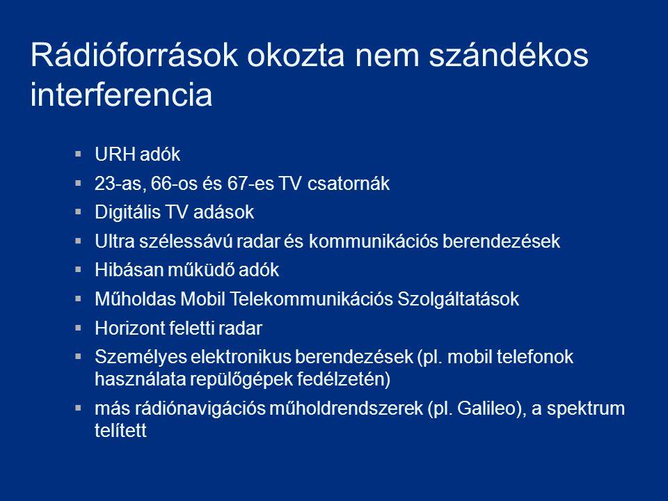  URH adók  23-as, 66-os és 67-es TV csatornák  Digitális TV adások  Ultra szélessávú radar és kommunikációs berendezések  Hibásan műküdő adók  M
