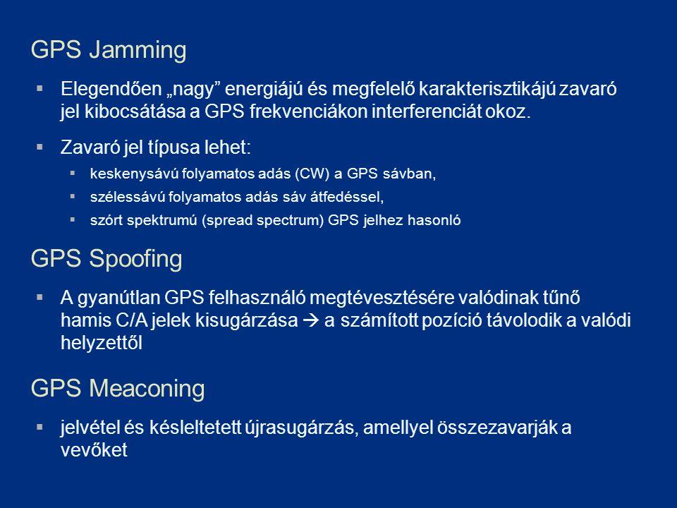 """GPS Jamming  Elegendően """"nagy"""" energiájú és megfelelő karakterisztikájú zavaró jel kibocsátása a GPS frekvenciákon interferenciát okoz.  Zavaró jel"""