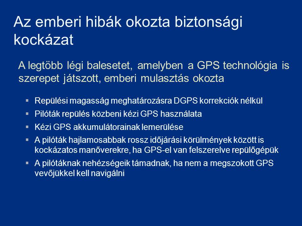 A legtöbb légi balesetet, amelyben a GPS technológia is szerepet játszott, emberi mulasztás okozta  Repülési magasság meghatározásra DGPS korrekciók