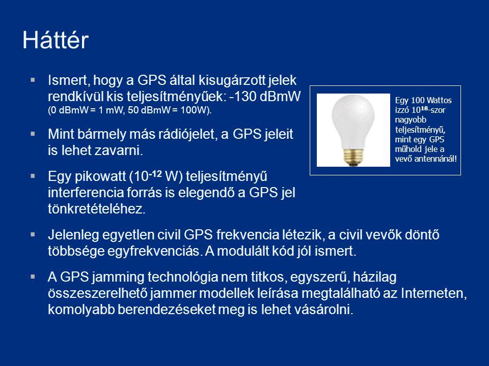  Ismert, hogy a GPS által kisugárzott jelek rendkívül kis teljesítményűek: -130 dBmW (0 dBmW = 1 mW, 50 dBmW = 100W).  Mint bármely más rádiójelet,