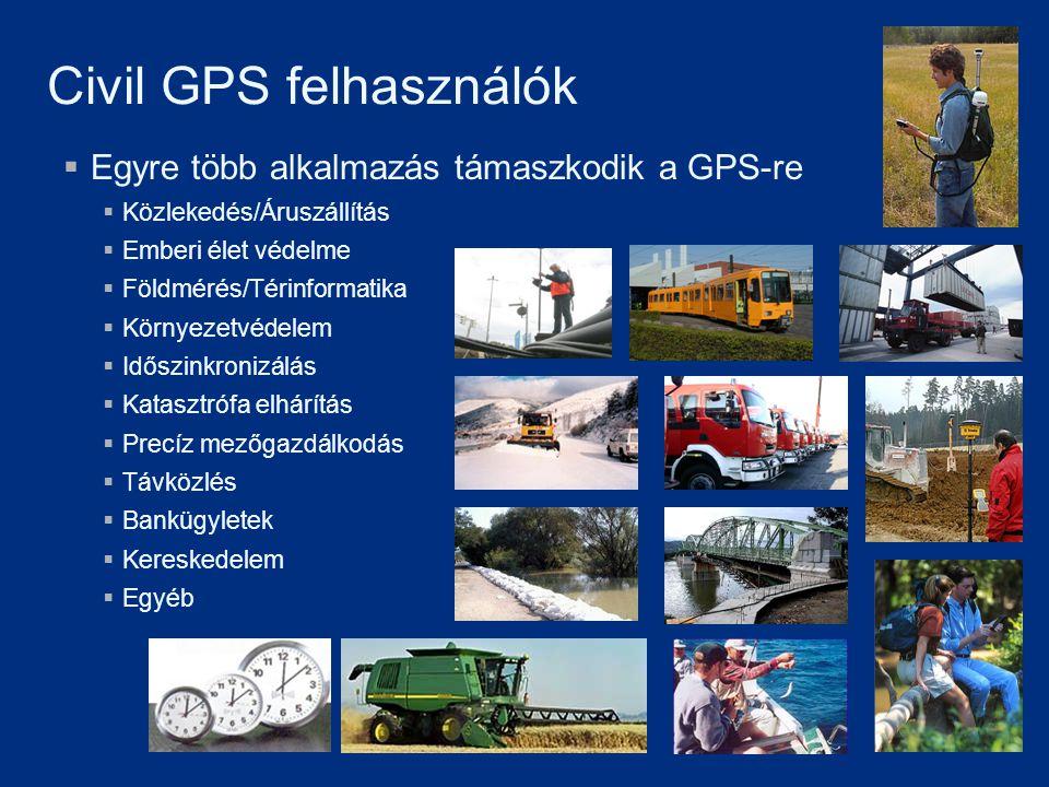 Civil GPS felhasználók  Egyre több alkalmazás támaszkodik a GPS-re  Közlekedés/Áruszállítás  Emberi élet védelme  Földmérés/Térinformatika  Körny